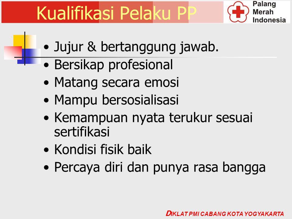 Kualifikasi Pelaku PP •Jujur & bertanggung jawab. •Bersikap profesional •Matang secara emosi •Mampu bersosialisasi •Kemampuan nyata terukur sesuai ser