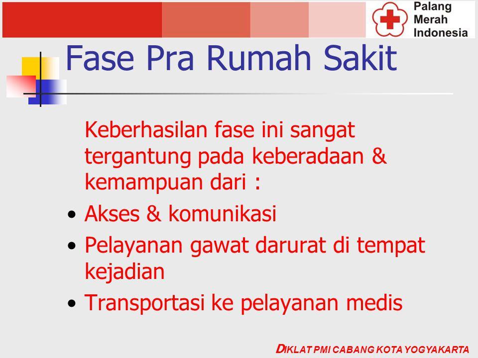 Fase Pra Rumah Sakit Keberhasilan fase ini sangat tergantung pada keberadaan & kemampuan dari : •Akses & komunikasi •Pelayanan gawat darurat di tempat