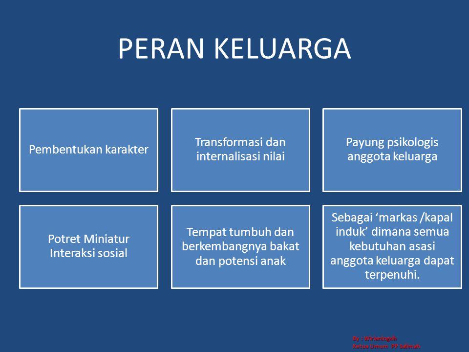 PERAN KELUARGA By : Wirianingsih Ketua Umum PP Salimah