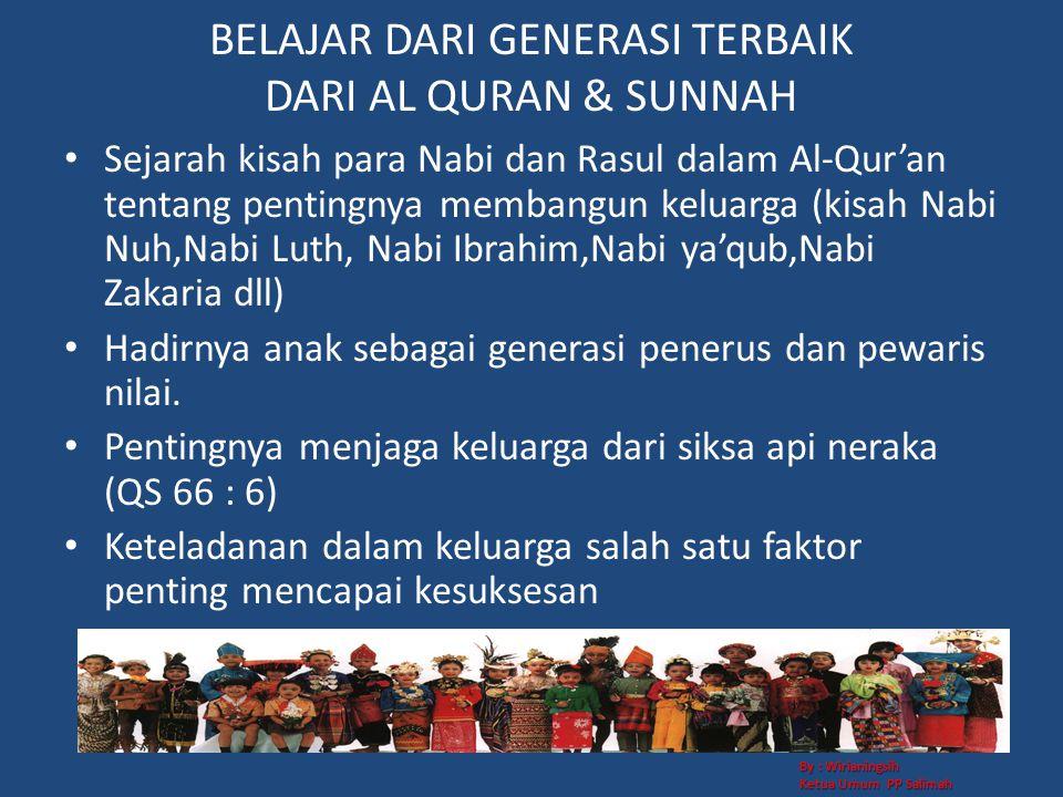 BUKAN SEBERAPA CERDAS, TAPI BETAPA CERDASNYA ANAK KITA By : Wirianingsih Ketua Umum PP Salimah