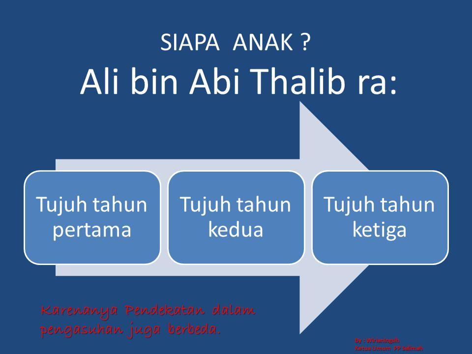 SIAPA ANAK ? Ali bin Abi Thalib ra: Karenanya Pendekatan dalam pengasuhan juga berbeda. By : Wirianingsih Ketua Umum PP Salimah