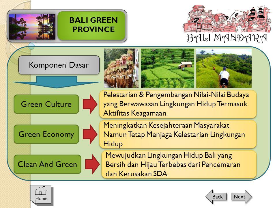 BALI MANDARA BALI GREEN PROVINCE Home Next Back Komponen Dasar Pelestarian & Pengembangan Nilai-Nilai Budaya yang Berwawasan Lingkungan Hidup Termasuk