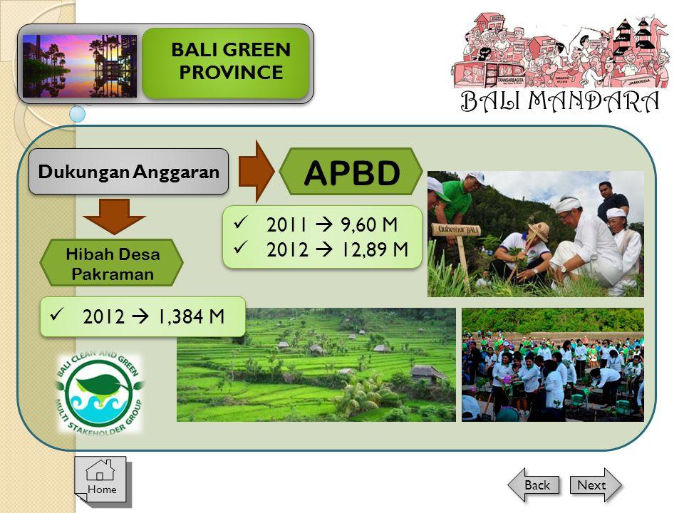 Dukungan Anggaran Hibah Desa Pakraman APBD  2012  1,384 M  2011  9,60 M  2012  12,89 M  2011  9,60 M  2012  12,89 M BALI MANDARA BALI GREEN