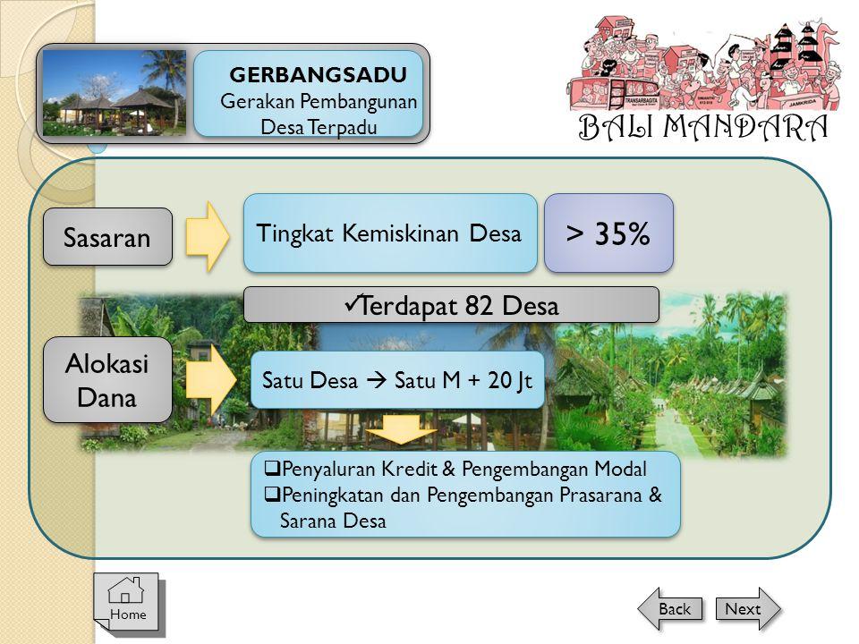 Sasaran Tingkat Kemiskinan Desa Alokasi Dana Alokasi Dana Satu Desa  Satu M + 20 Jt  Penyaluran Kredit & Pengembangan Modal  Peningkatan dan Pengem