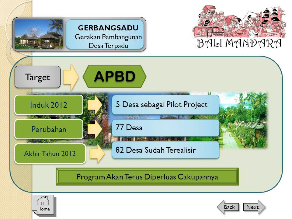 BALI MANDARA GERBANGSADU Gerakan Pembangunan Desa Terpadu Home Next Back Target APBD 5 Desa sebagai Pilot Project Induk 2012 77 Desa Perubahan Akhir T