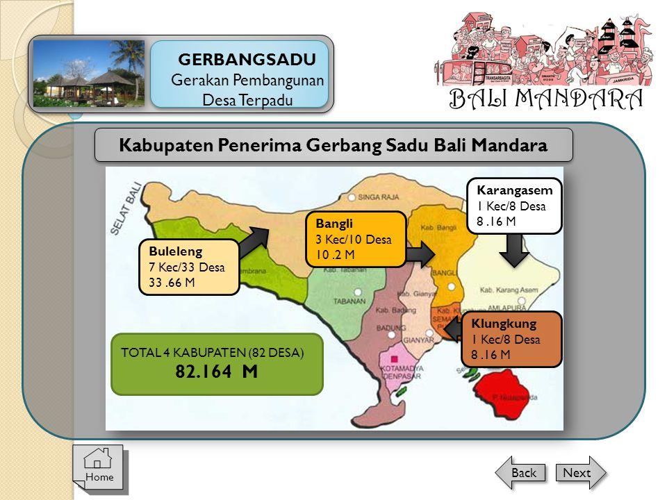 BALI MANDARA Kabupaten Penerima Gerbang Sadu Bali Mandara BALI MANDARA GERBANGSADU Gerakan Pembangunan Desa Terpadu Home Next Back Karangasem 1 Kec/8