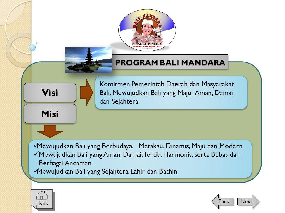 Home Next Back Visi Komitmen Pemerintah Daerah dan Masyarakat Bali, Mewujudkan Bali yang Maju,Aman, Damai dan Sejahtera Misi  Mewujudkan Bali yang Be