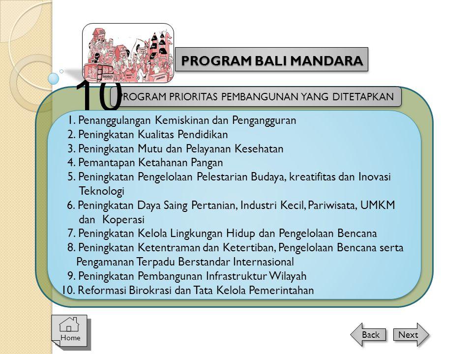 PROGRAM PRIORITAS PEMBANGUNAN YANG DITETAPKAN PROGRAM BALI MANDARA 10 Home Next Back 1. Penanggulangan Kemiskinan dan Pengangguran 2. Peningkatan Kual
