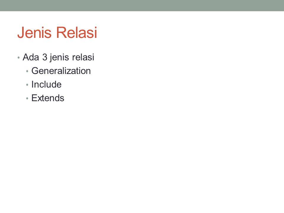 Jenis Relasi • Ada 3 jenis relasi • Generalization • Include • Extends