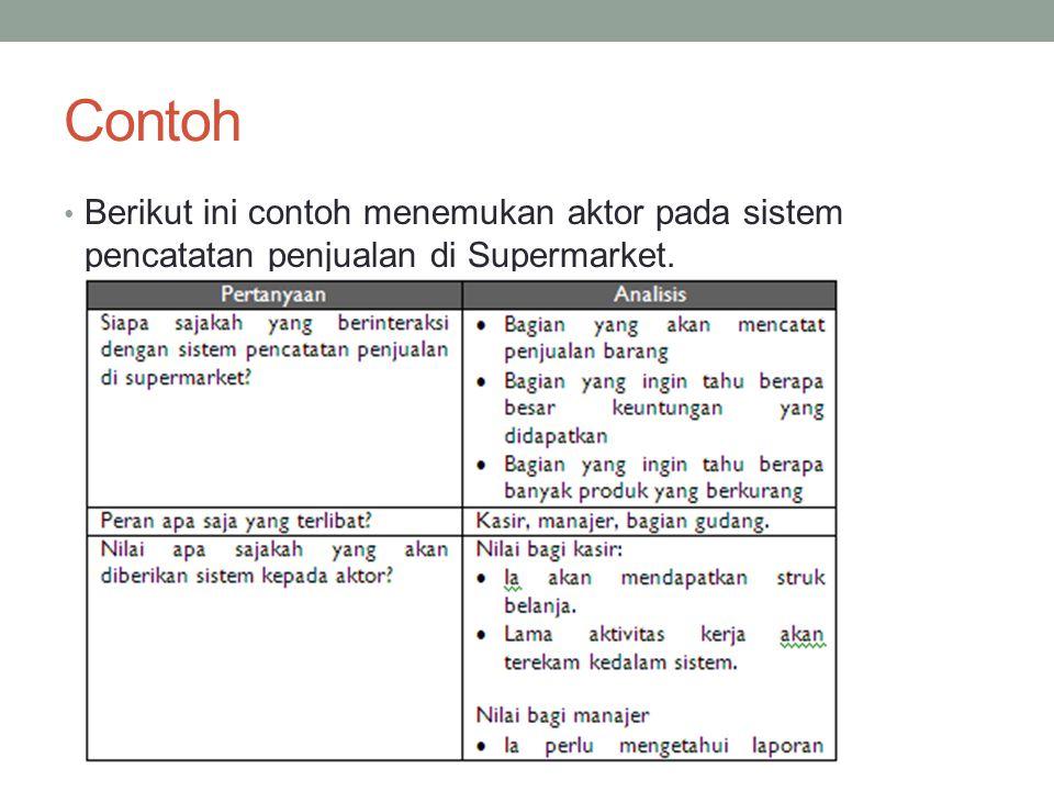 Contoh • Berikut ini contoh menemukan aktor pada sistem pencatatan penjualan di Supermarket.