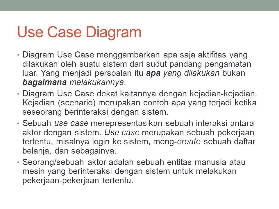 Use Case Diagram • Diagram Use Case menggambarkan apa saja aktifitas yang dilakukan oleh suatu sistem dari sudut pandang pengamatan luar.