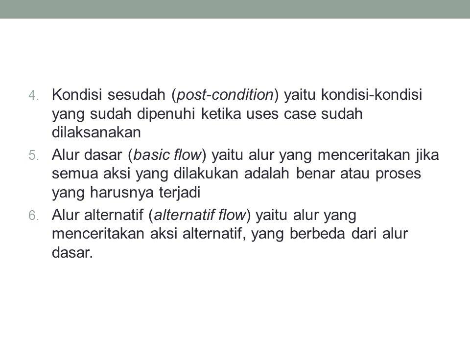 4. Kondisi sesudah (post-condition) yaitu kondisi-kondisi yang sudah dipenuhi ketika uses case sudah dilaksanakan 5. Alur dasar (basic flow) yaitu alu