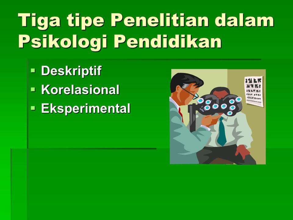 Tiga tipe Penelitian dalam Psikologi Pendidikan  Deskriptif  Korelasional  Eksperimental