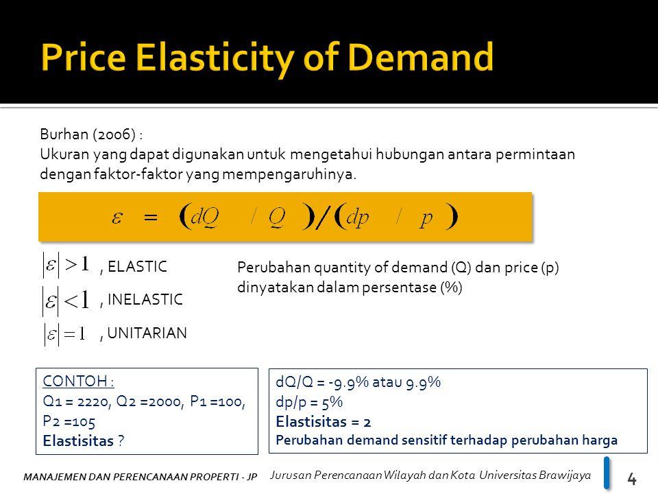 MANAJEMEN DAN PERENCANAAN PROPERTI - JP Jurusan Perencanaan Wilayah dan Kota Universitas Brawijaya 4 Burhan (2006) : Ukuran yang dapat digunakan untuk mengetahui hubungan antara permintaan dengan faktor-faktor yang mempengaruhinya., ELASTIC, INELASTIC, UNITARIAN CONTOH : Q1 = 2220, Q2 =2000, P1 =100, P2 =105 Elastisitas .