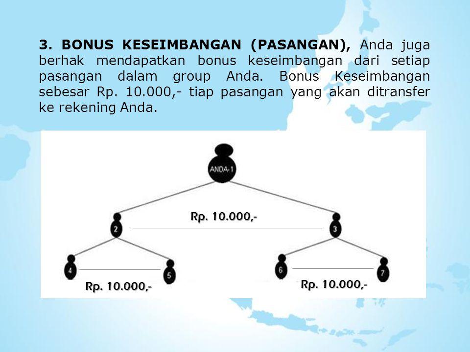 Rp. 10.000,- 3. BONUS KESEIMBANGAN (PASANGAN), Anda juga berhak mendapatkan bonus keseimbangan dari setiap pasangan dalam group Anda. Bonus Keseimbang