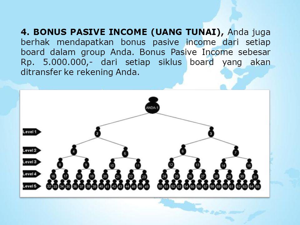 4. BONUS PASIVE INCOME (UANG TUNAI), Anda juga berhak mendapatkan bonus pasive income dari setiap board dalam group Anda. Bonus Pasive Income sebesar