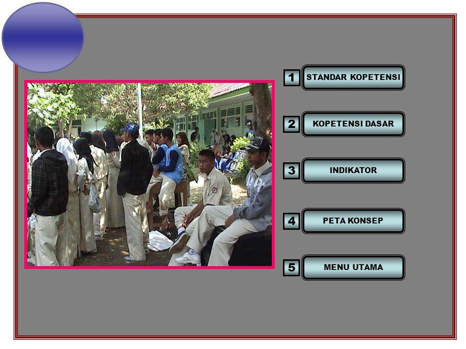 Faktor produksi Pendapatan ( gaji, bunga, laba, sewa ) pelayanan Pajak Uang Barang & Jasa Pasar FP Pasar Barang / jasa Barang & Jasa Uang Faktor produksi Balas jasa RTLN