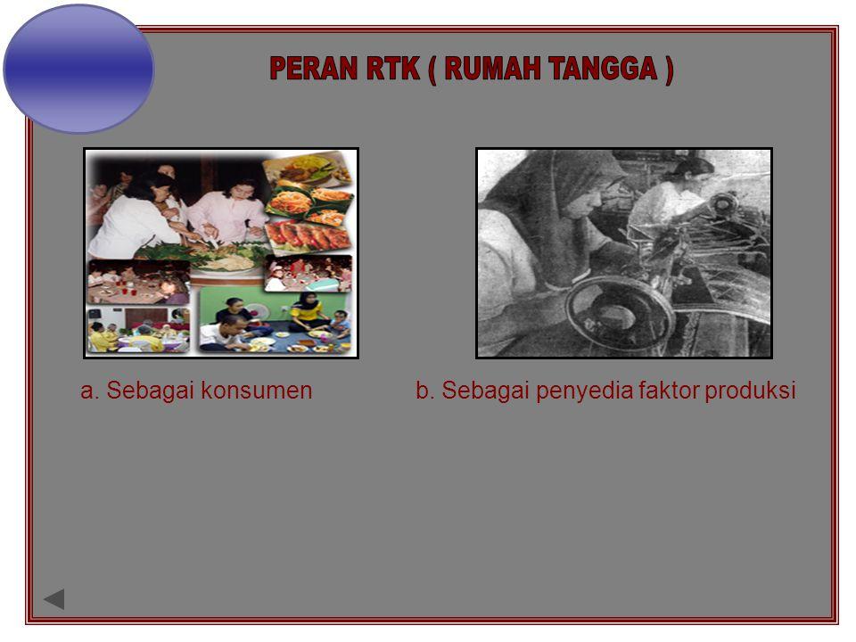 a. Sebagai konsumenb. Sebagai penyedia faktor produksi