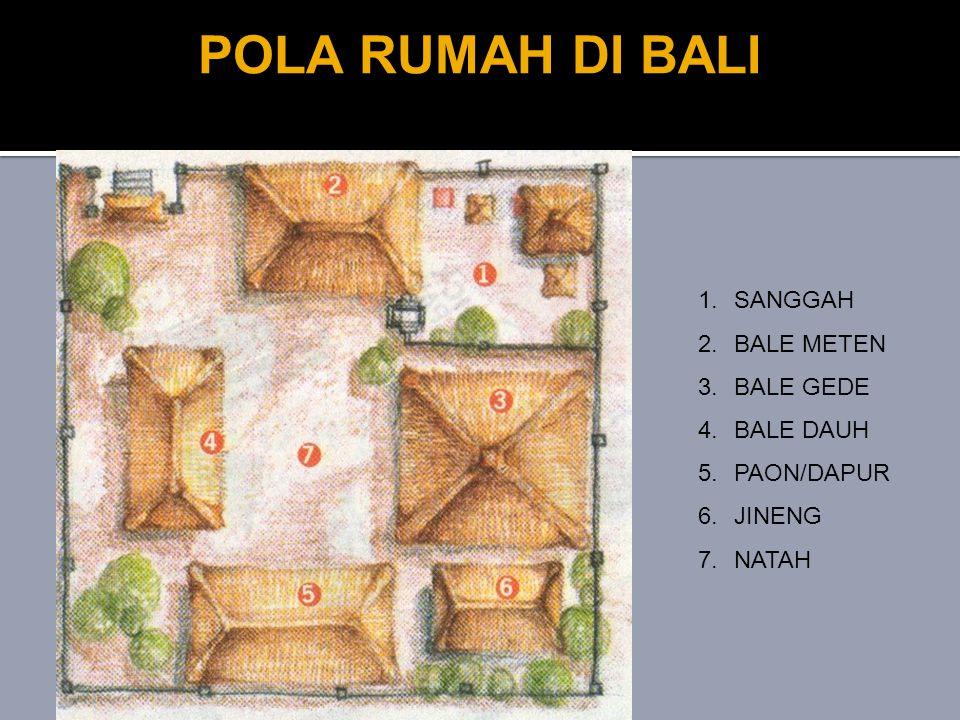1.SANGGAH 2.BALE METEN 3.BALE GEDE 4.BALE DAUH 5.PAON/DAPUR 6.JINENG 7.NATAH POLA RUMAH DI BALI