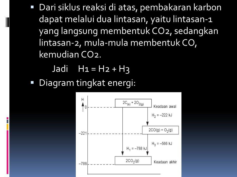  Dari siklus reaksi di atas, pembakaran karbon dapat melalui dua lintasan, yaitu lintasan-1 yang langsung membentuk CO2, sedangkan lintasan-2, mula-m