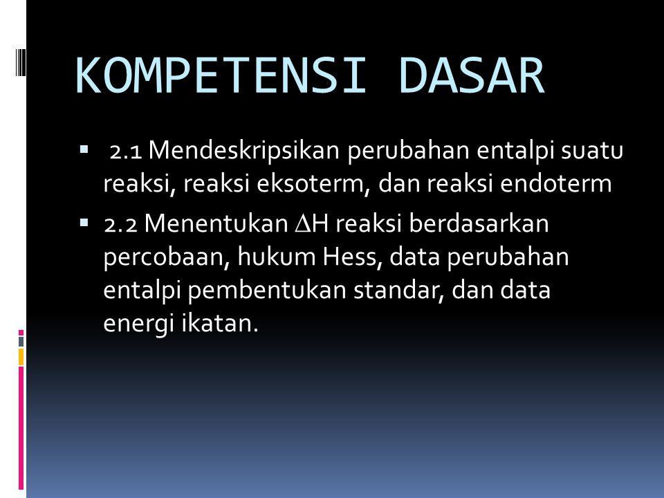 KOMPETENSI DASAR  2.1 Mendeskripsikan perubahan entalpi suatu reaksi, reaksi eksoterm, dan reaksi endoterm  2.2 Menentukan  H reaksi berdasarkan pe