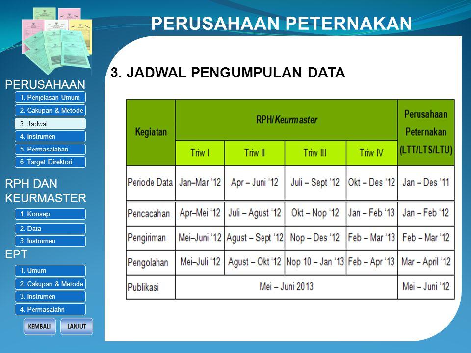 3.JADWAL PENGUMPULAN DATA PERUSAHAAN RPH DAN KEURMASTER EPT 1.