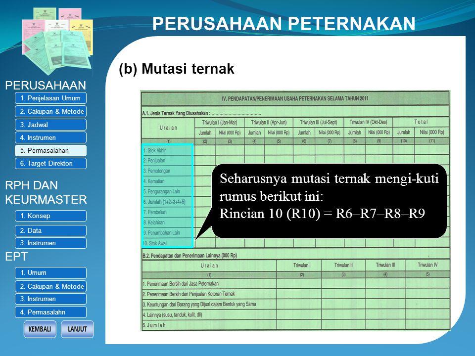 PERUSAHAAN RPH DAN KEURMASTER EPT 2.CAKUPAN DAN METODE 1.