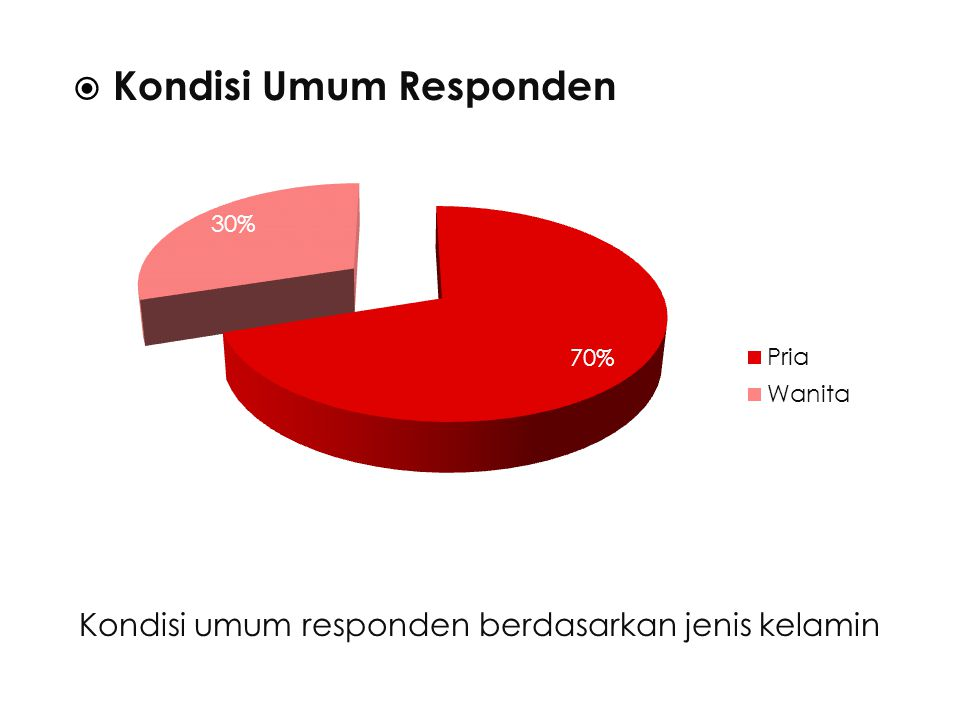  Kondisi Umum Responden Kondisi umum responden berdasarkan jenis kelamin