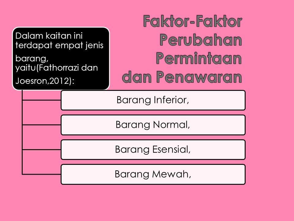 Dalam kaitan ini terdapat empat jenis barang, yaitu(Fathorrazi dan Joesron,2012): Barang Inferior,Barang Normal,Barang Esensial,Barang Mewah,