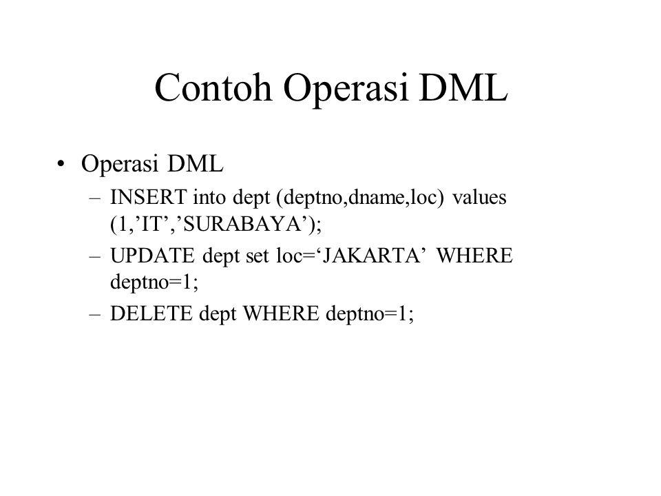 Contoh Operasi DML •Operasi DML –INSERT into dept (deptno,dname,loc) values (1,'IT','SURABAYA'); –UPDATE dept set loc='JAKARTA' WHERE deptno=1; –DELETE dept WHERE deptno=1;