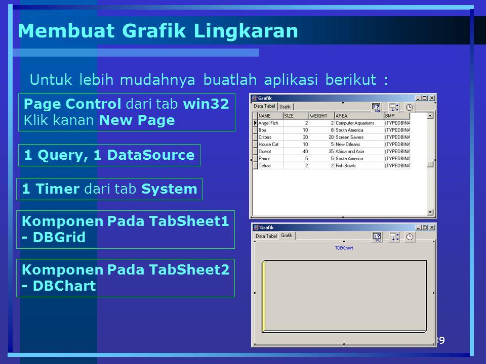 39 Membuat Grafik Lingkaran Untuk lebih mudahnya buatlah aplikasi berikut : Page Control dari tab win32 Klik kanan New Page 1 Query, 1 DataSource 1 Timer dari tab System Komponen Pada TabSheet1 - DBGrid Komponen Pada TabSheet2 - DBChart