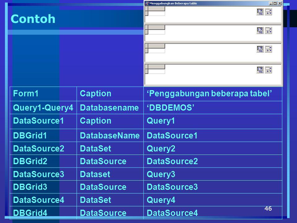46 Contoh Form1Caption'Penggabungan beberapa tabel' Query1-Query4Databasename'DBDEMOS' DataSource1CaptionQuery1 DBGrid1DatabaseNameDataSource1 DataSource2DataSetQuery2 DBGrid2DataSourceDataSource2 DataSource3DatasetQuery3 DBGrid3DataSourceDataSource3 DataSource4DataSetQuery4 DBGrid4DataSourceDataSource4