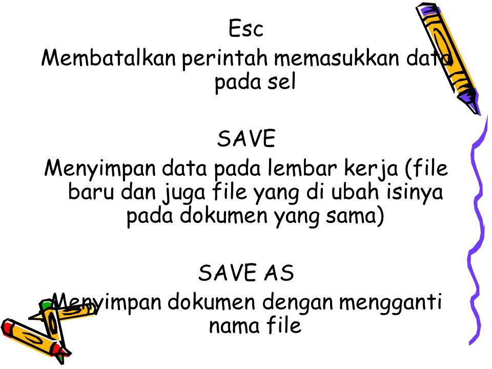 Esc Membatalkan perintah memasukkan data pada sel SAVE Menyimpan data pada lembar kerja (file baru dan juga file yang di ubah isinya pada dokumen yang
