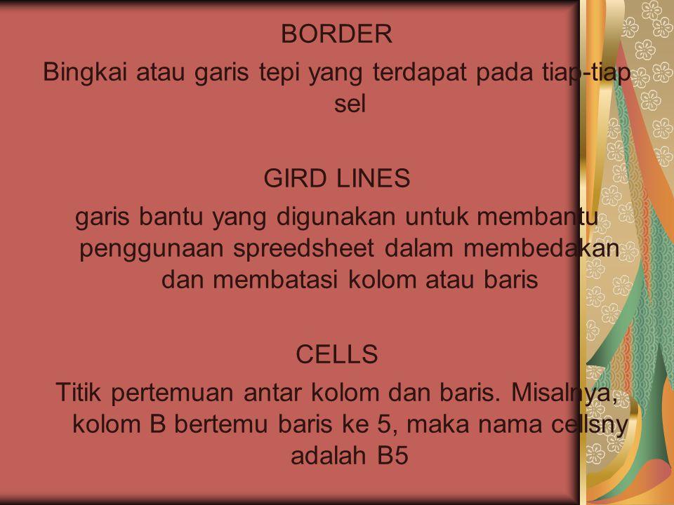 BORDER Bingkai atau garis tepi yang terdapat pada tiap-tiap sel GIRD LINES garis bantu yang digunakan untuk membantu penggunaan spreedsheet dalam memb