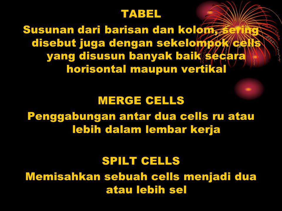 TABEL Susunan dari barisan dan kolom, sering disebut juga dengan sekelompok cells yang disusun banyak baik secara horisontal maupun vertikal MERGE CEL
