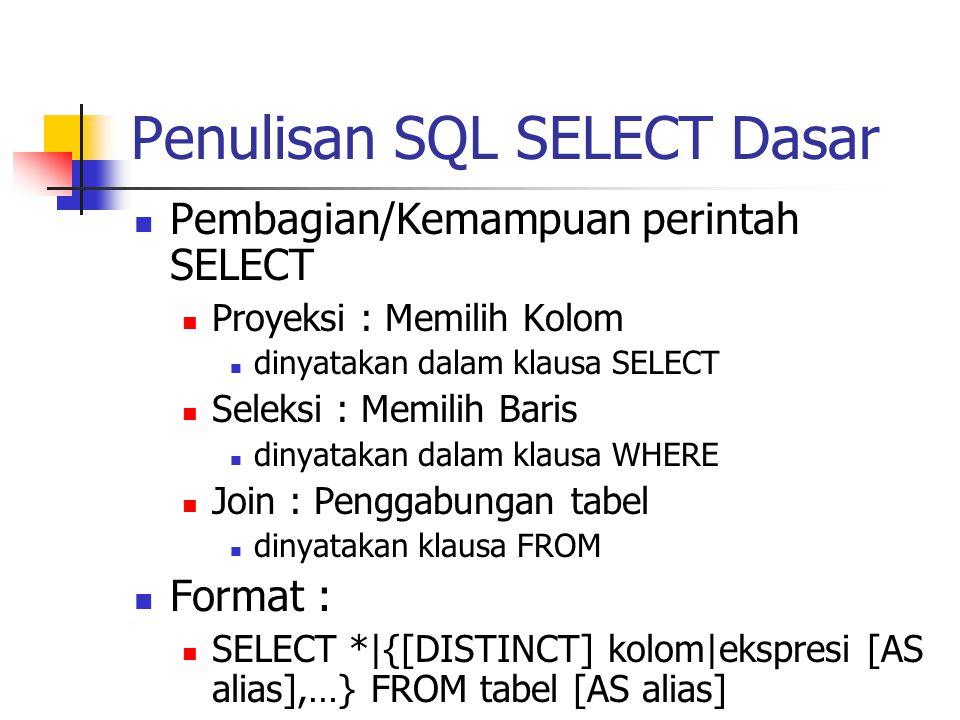 Penulisan SQL SELECT Dasar  Pembagian/Kemampuan perintah SELECT  Proyeksi : Memilih Kolom  dinyatakan dalam klausa SELECT  Seleksi : Memilih Baris