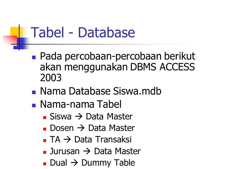 Tabel - Database  Pada percobaan-percobaan berikut akan menggunakan DBMS ACCESS 2003  Nama Database Siswa.mdb  Nama-nama Tabel  Siswa  Data Maste