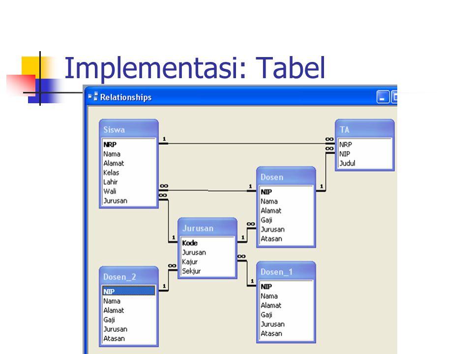 Implementasi: Tabel