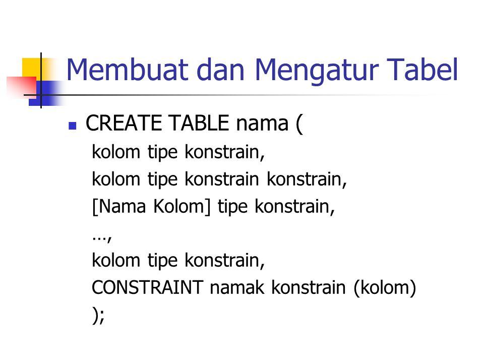 Membuat dan Mengatur Tabel  CREATE TABLE nama ( kolom tipe konstrain, kolom tipe konstrain konstrain, [Nama Kolom] tipe konstrain, …, kolom tipe kons