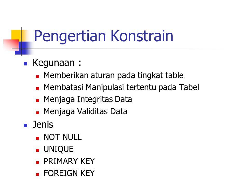 Pengertian Konstrain  Kegunaan :  Memberikan aturan pada tingkat table  Membatasi Manipulasi tertentu pada Tabel  Menjaga Integritas Data  Menjag