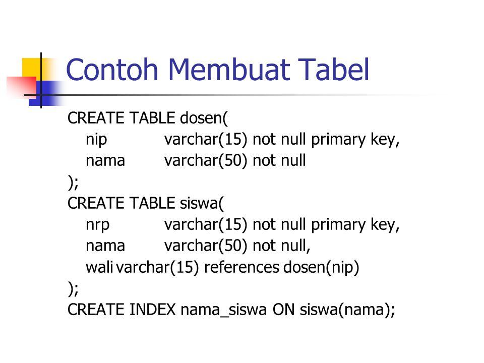 Contoh Membuat Tabel CREATE TABLE dosen( nipvarchar(15) not null primary key, namavarchar(50) not null ); CREATE TABLE siswa( nrpvarchar(15) not null
