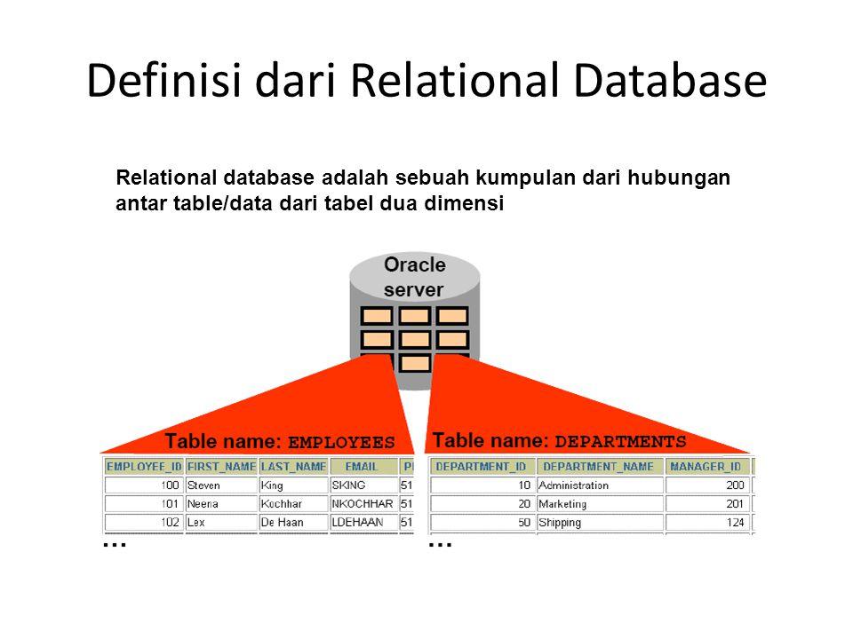 Definisi dari Relational Database Relational database adalah sebuah kumpulan dari hubungan antar table/data dari tabel dua dimensi