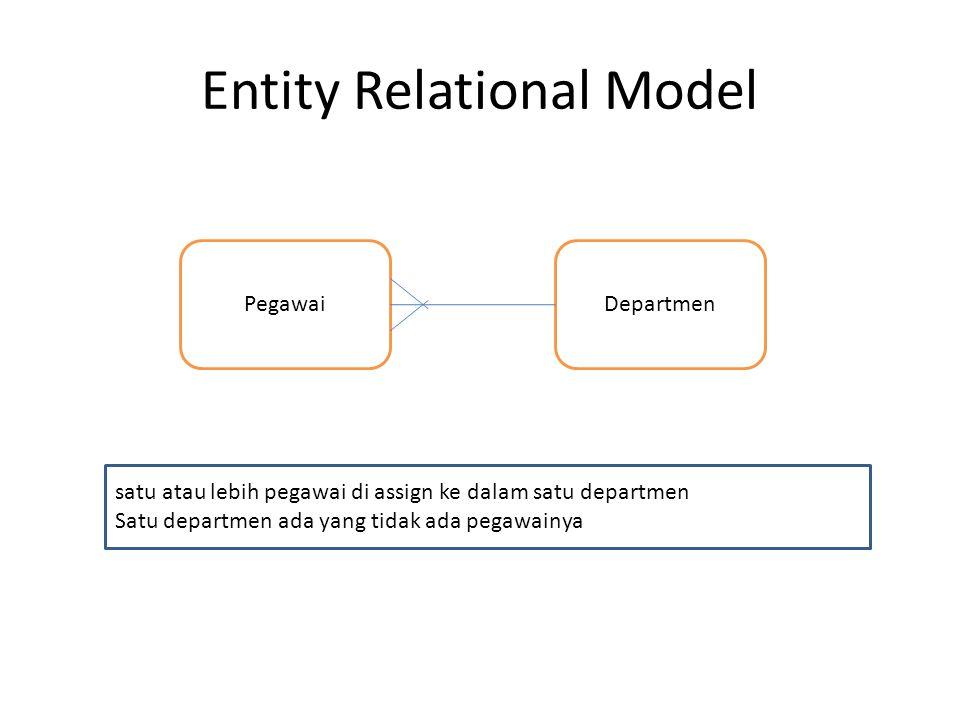 Entity Relational Model PegawaiDepartmen satu atau lebih pegawai di assign ke dalam satu departmen Satu departmen ada yang tidak ada pegawainya