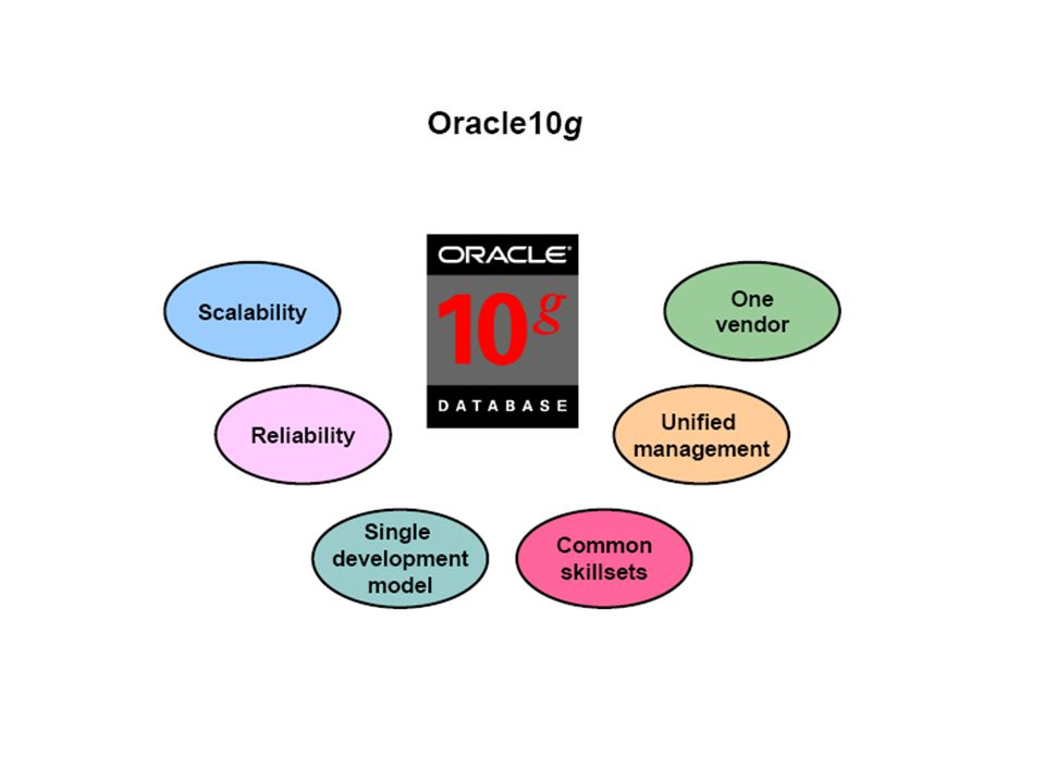 • Scalability : kemampuan di eskalasi ketingkat yg lebih tinggi (kemudahan upgrade engine tanpa menganggu data) • Reliability : handal • Single development model : memiliki tool pengembangan aplikasi sendiri • Common skillsets : kemudahan penguasaan teknologi • Unified management : database managemen yg terpadu • One vendor : keseragaman orientasi atas product