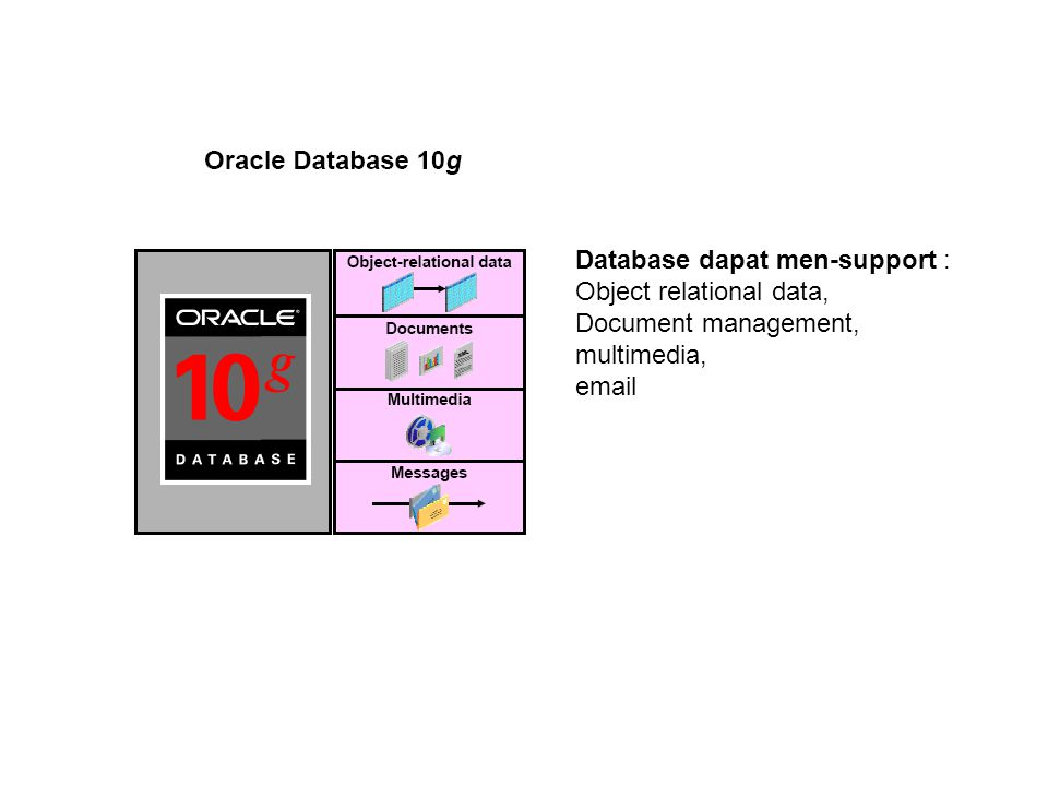 Database dapat men-support : Object relational data, Document management, multimedia, email