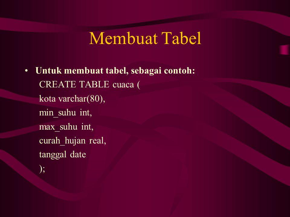 Membuat Tabel •Untuk membuat tabel, sebagai contoh: CREATE TABLE cuaca ( kota varchar(80), min_suhu int, max_suhu int, curah_hujan real, tanggal date