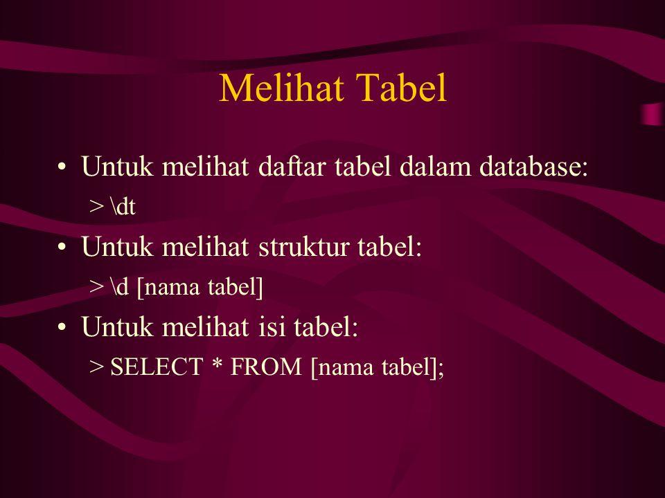Melihat Tabel •Untuk melihat daftar tabel dalam database: >\dt •Untuk melihat struktur tabel: >\d [nama tabel] •Untuk melihat isi tabel: >SELECT * FRO
