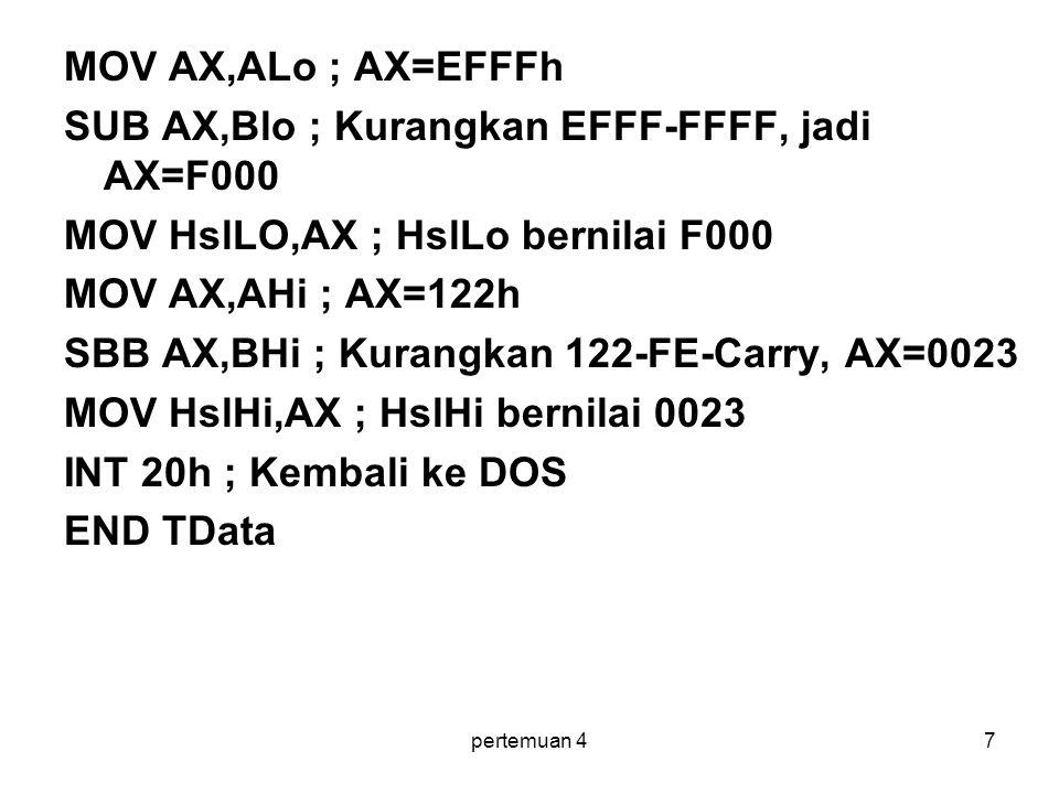 pertemuan 47 MOV AX,ALo ; AX=EFFFh SUB AX,Blo ; Kurangkan EFFF-FFFF, jadi AX=F000 MOV HslLO,AX ; HslLo bernilai F000 MOV AX,AHi ; AX=122h SBB AX,BHi ; Kurangkan 122-FE-Carry, AX=0023 MOV HslHi,AX ; HslHi bernilai 0023 INT 20h ; Kembali ke DOS END TData