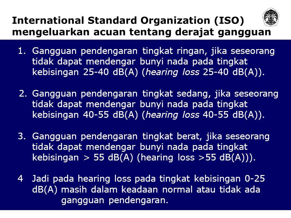 International Standard Organization (ISO) mengeluarkan acuan tentang derajat gangguan 1.Gangguan pendengaran tingkat ringan, jika seseorang tidak dapat mendengar bunyi nada pada tingkat kebisingan 25-40 dB(A) (hearing loss 25-40 dB(A)).