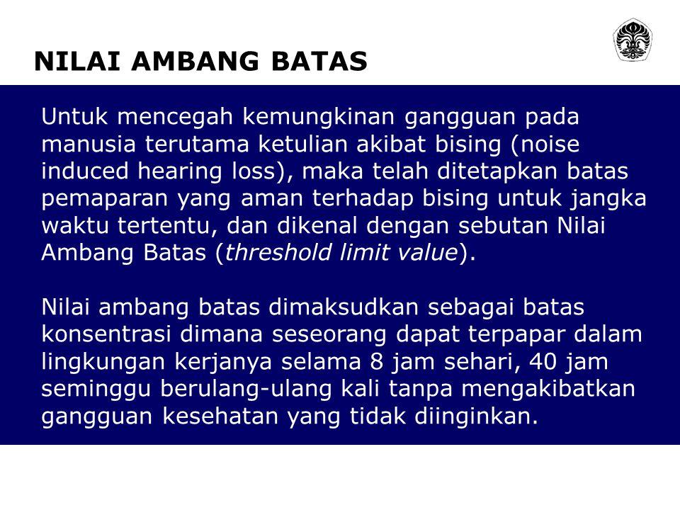 NILAI AMBANG BATAS Untuk mencegah kemungkinan gangguan pada manusia terutama ketulian akibat bising (noise induced hearing loss), maka telah ditetapkan batas pemaparan yang aman terhadap bising untuk jangka waktu tertentu, dan dikenal dengan sebutan Nilai Ambang Batas (threshold limit value).